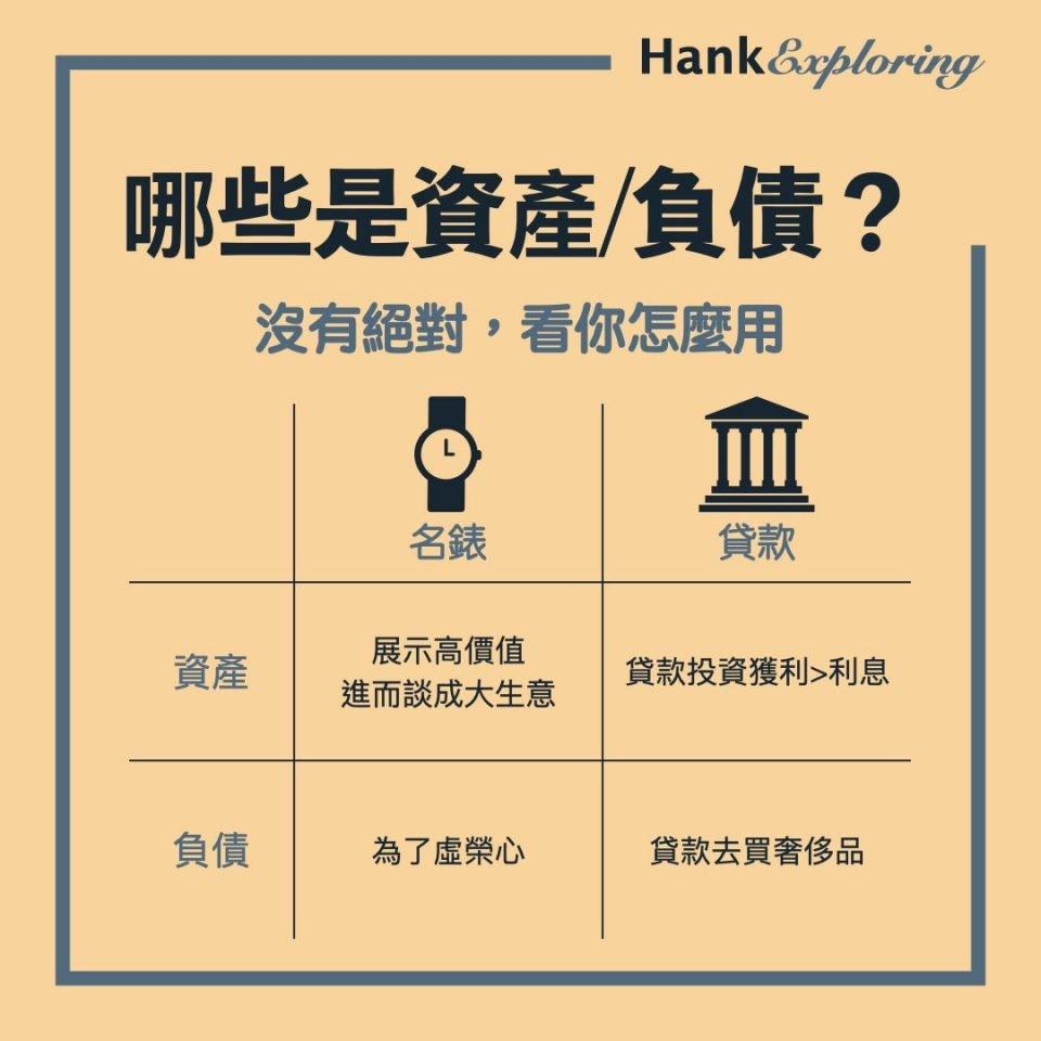 資產vs.負債有哪些:沒有絕對的資產與負債