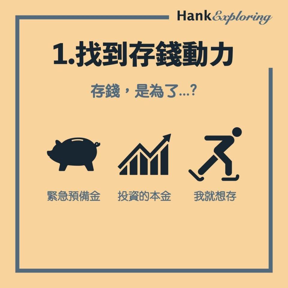 【小資學生存錢法】找到存錢動力