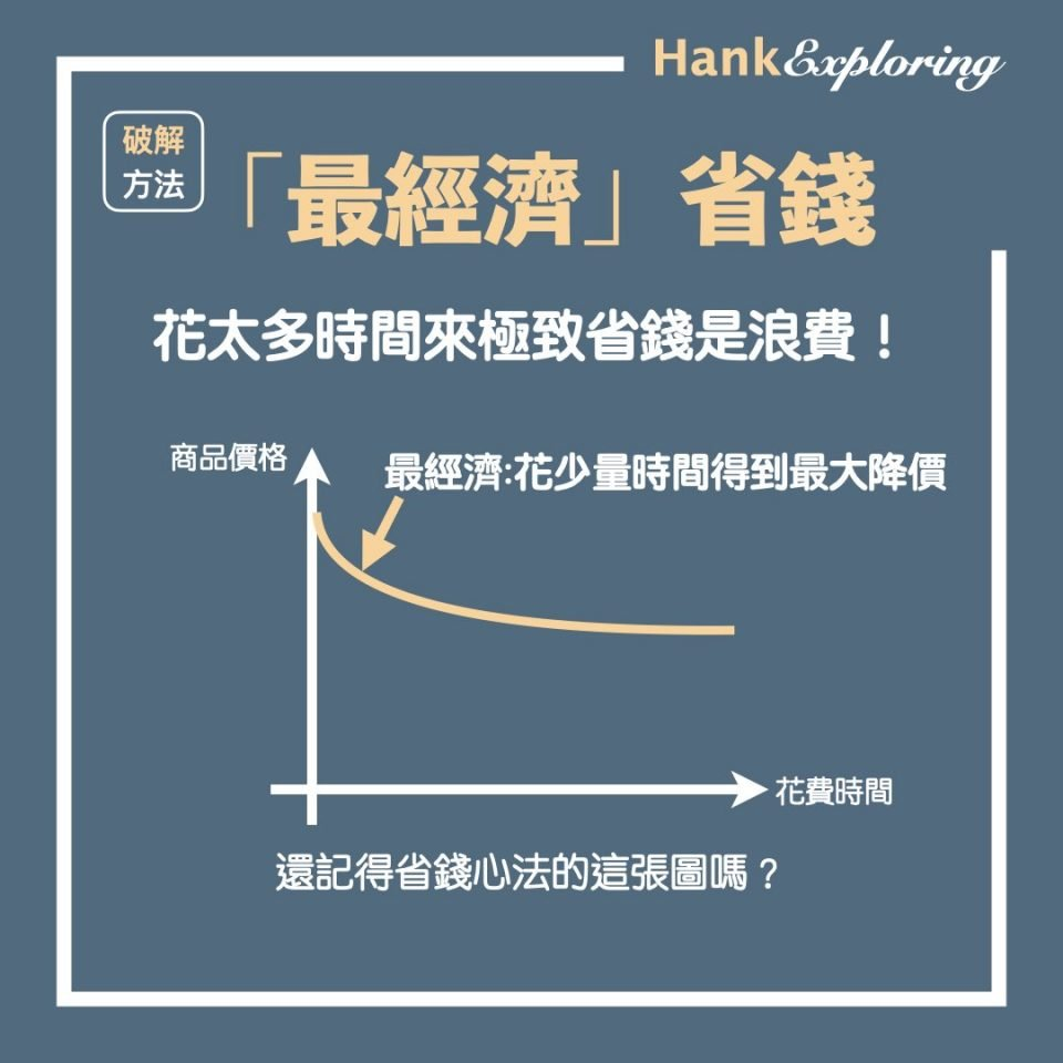 05破解省錢迷思:選擇最經濟的省錢路徑
