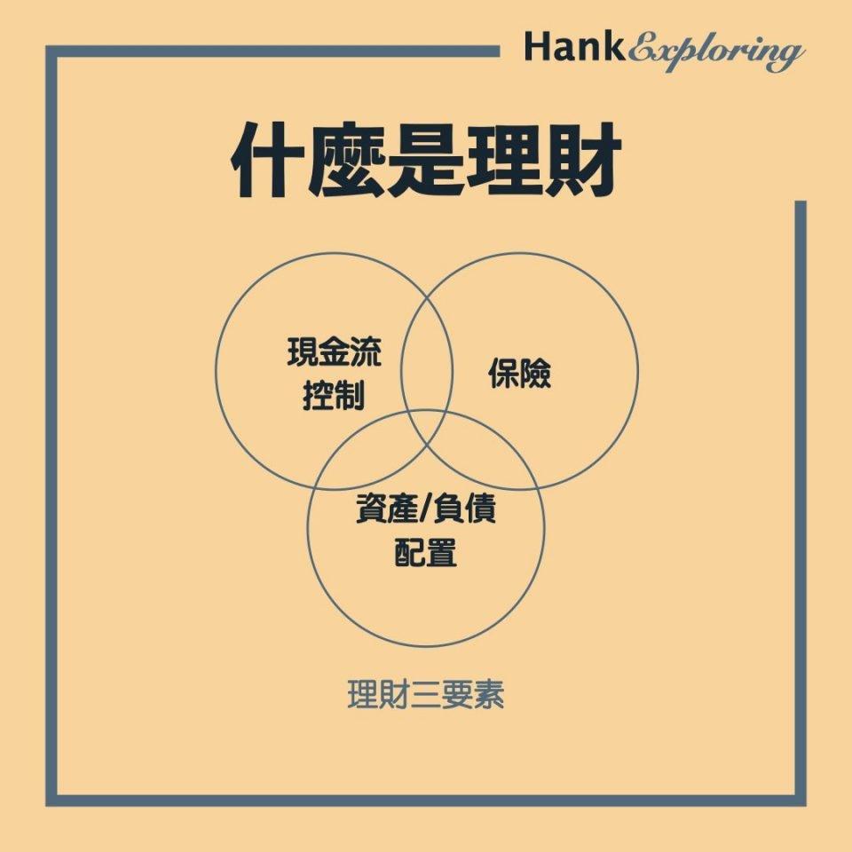 【理財定義】理財三要素
