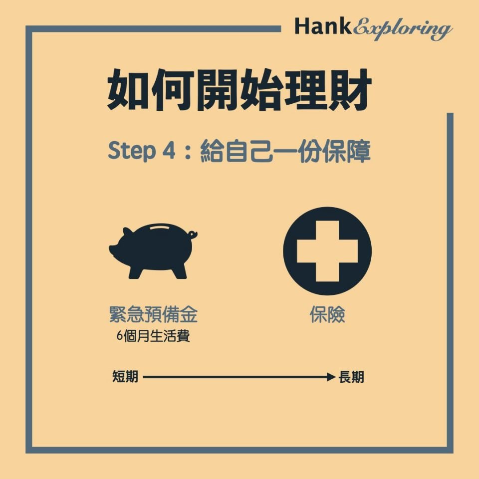 【理財方法】step 4:給自己一份保障