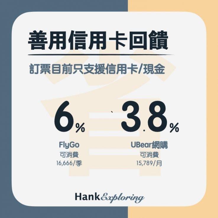【台鐵優惠】台鐵訂票善用信用卡刷卡回饋