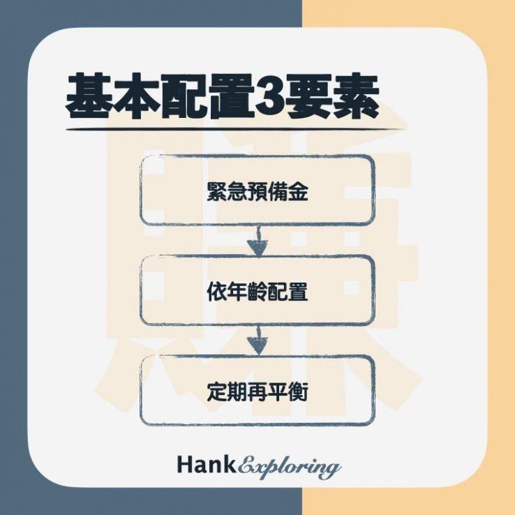 【資產配置】基本3要素