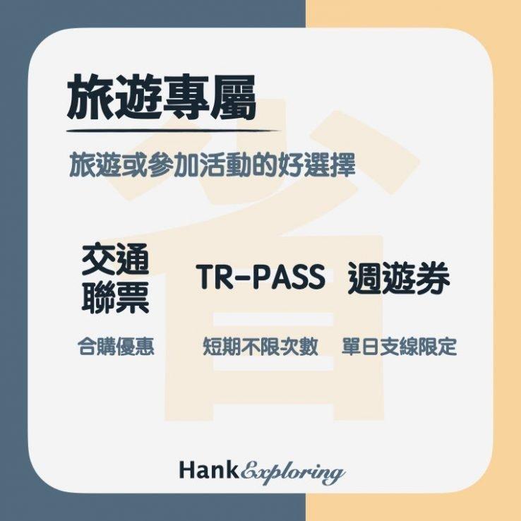 【台鐵優惠】旅遊聯票、周遊券與TR-PASS