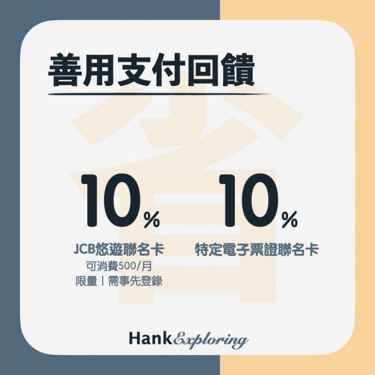 【捷運省錢】善用電子票證回饋