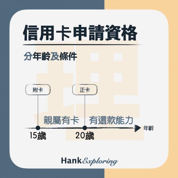 【信用卡教學】信用卡申請資格