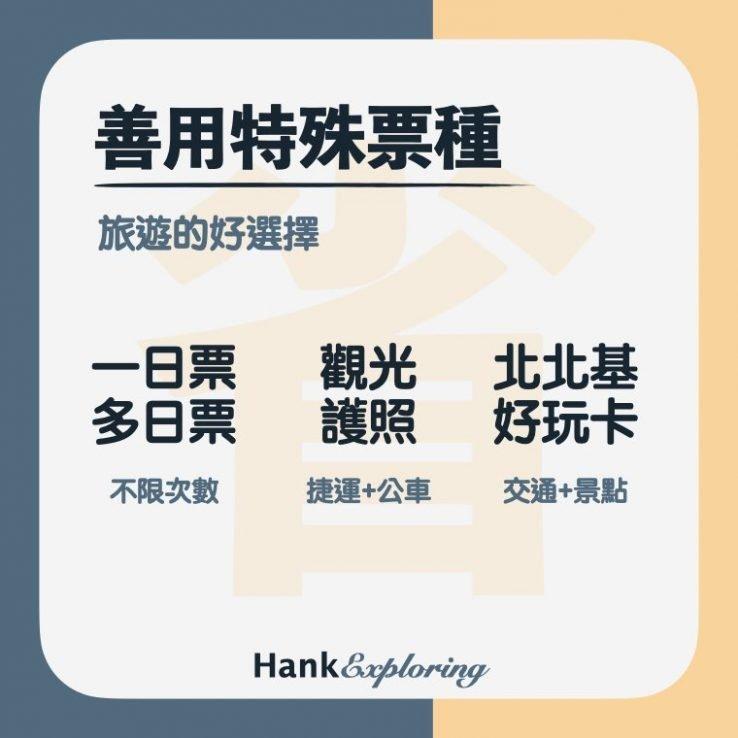【捷運省錢】善用特殊票種
