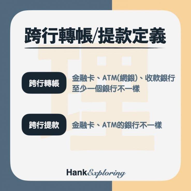 【跨轉跨提】跨行轉帳/跨行提款定義