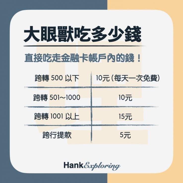 【跨轉跨提】跨跨行轉帳/跨行提款手續費