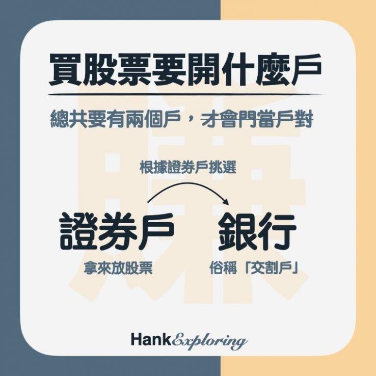 【股票開戶】要開證券戶及銀行帳戶