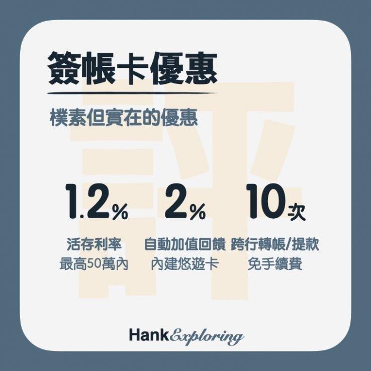 【上海銀行數位帳戶】簽帳卡優惠