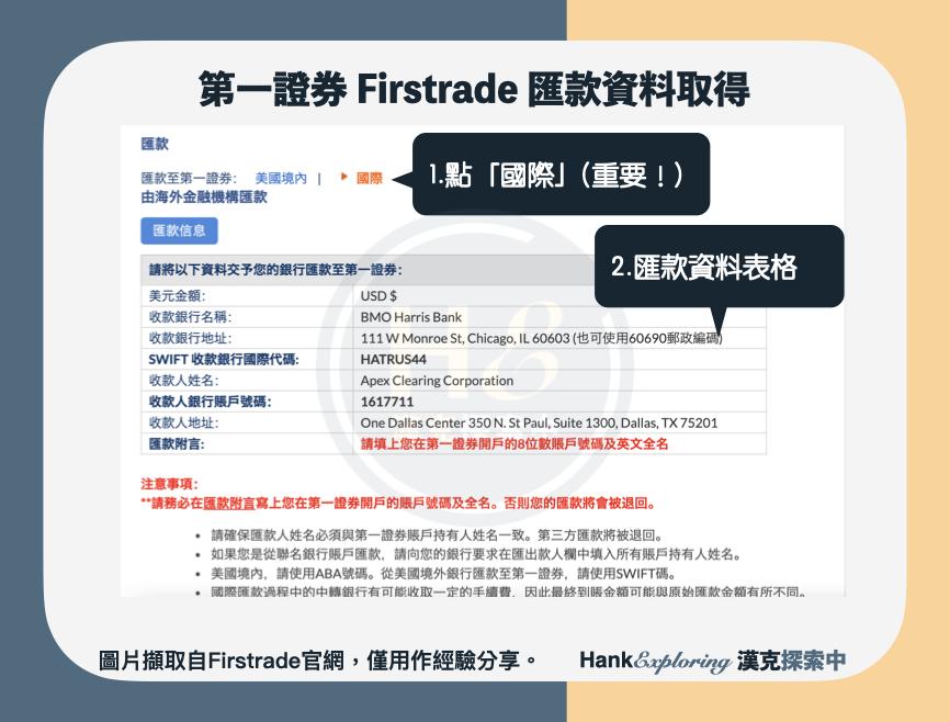 【firstrade入金】匯款資料