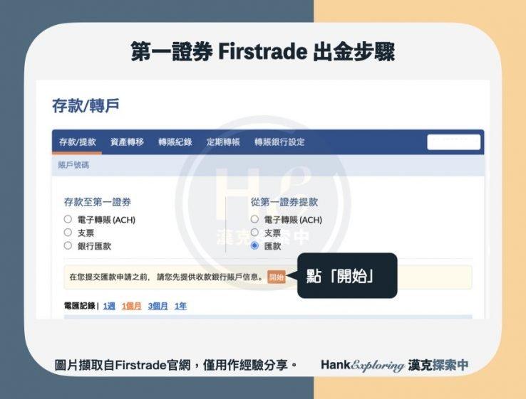 【firstrade出金】step 3:開始firstrade出金
