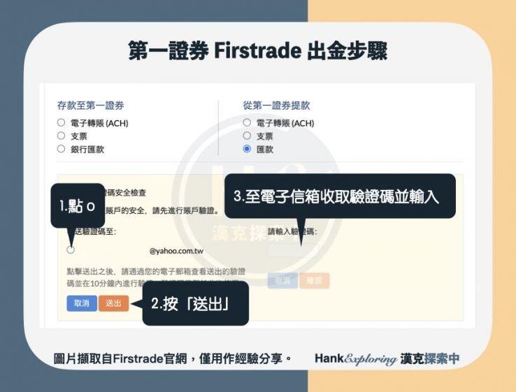 【firstrade出金】step 4:驗證信箱