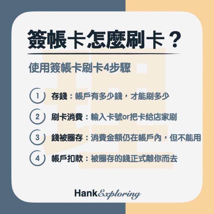 【簽帳金融卡】簽帳卡怎麼刷卡