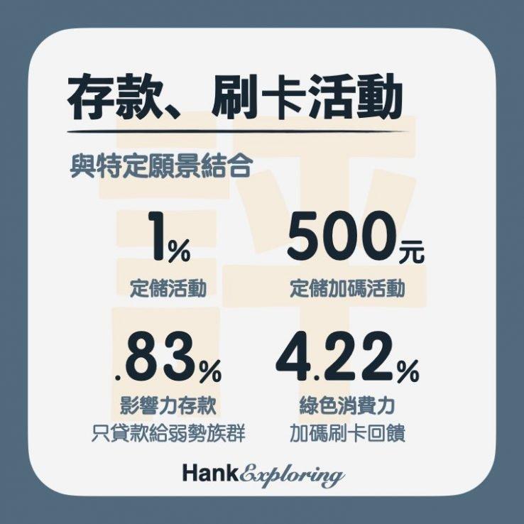 【王道銀行】王道銀行存款、刷卡活動