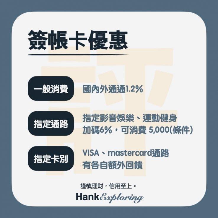 【KOKO簽帳金融卡】優惠