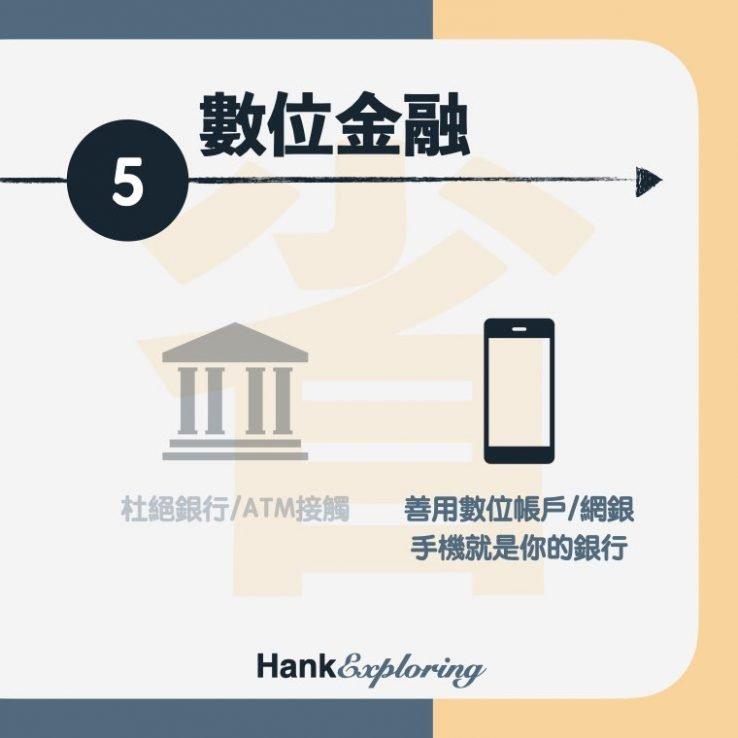 【居家防疫】零接觸數位生活:善用數位金融